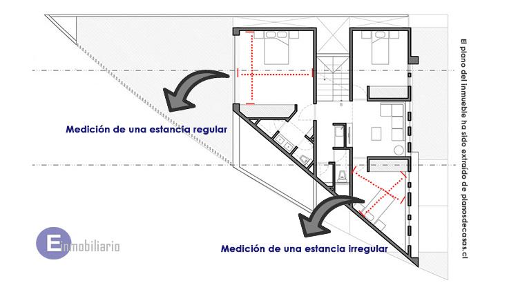 Medición de una vivienda con estancias irregulares con un telémetro láser.